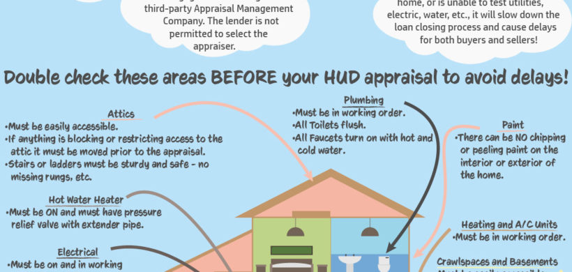 Selling Your Home? Here's what you need to know about the HUD appraisal process!
